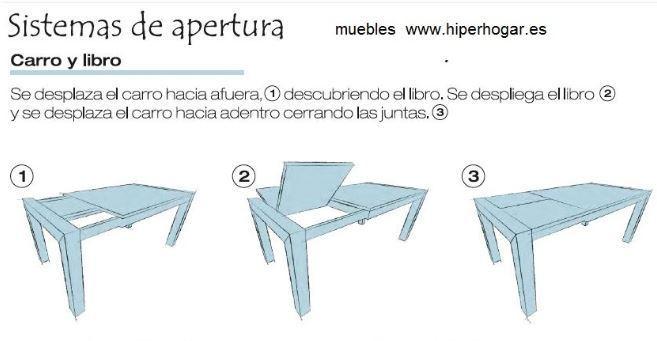 Mesa comedor FRANCESA - hiperhogar.es